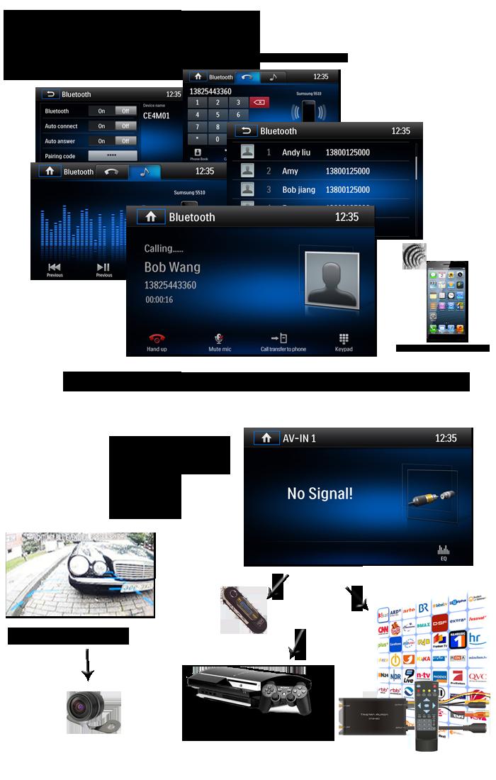 autoradio bluetooth mp3 usb sd karte bis 64 gb cd rds. Black Bedroom Furniture Sets. Home Design Ideas